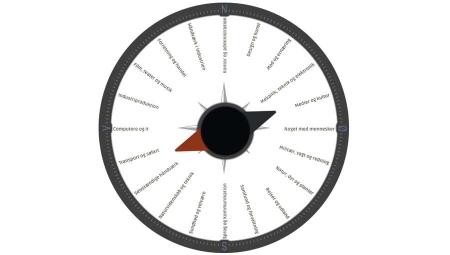 Klik og gå til siden, der præsenterer værktøjet Jobkompasset.